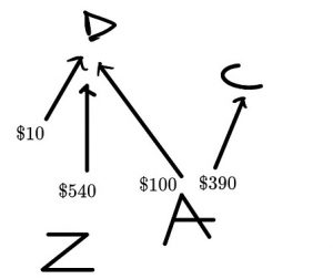 MMM how it works 2 image